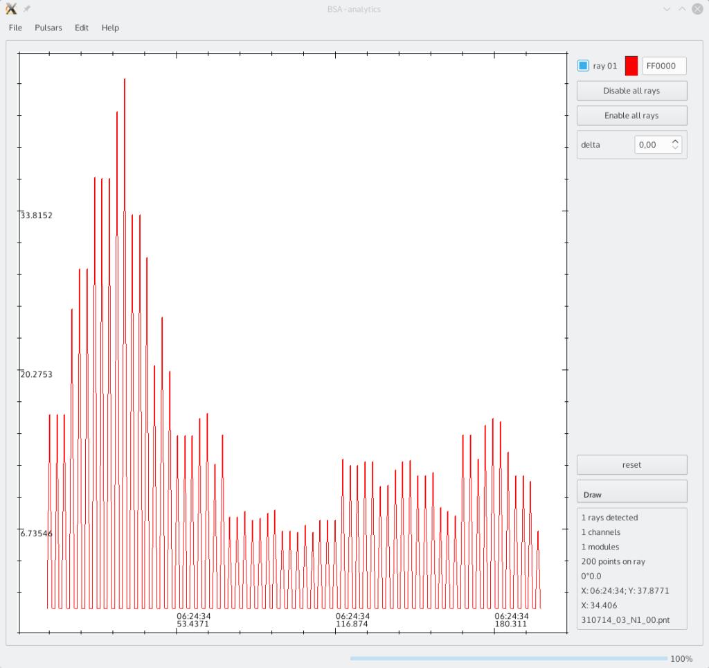 Вот так выглядит график энергии от диспресии. Если бы строил по длинным данным, то он был бы еще и плавным.