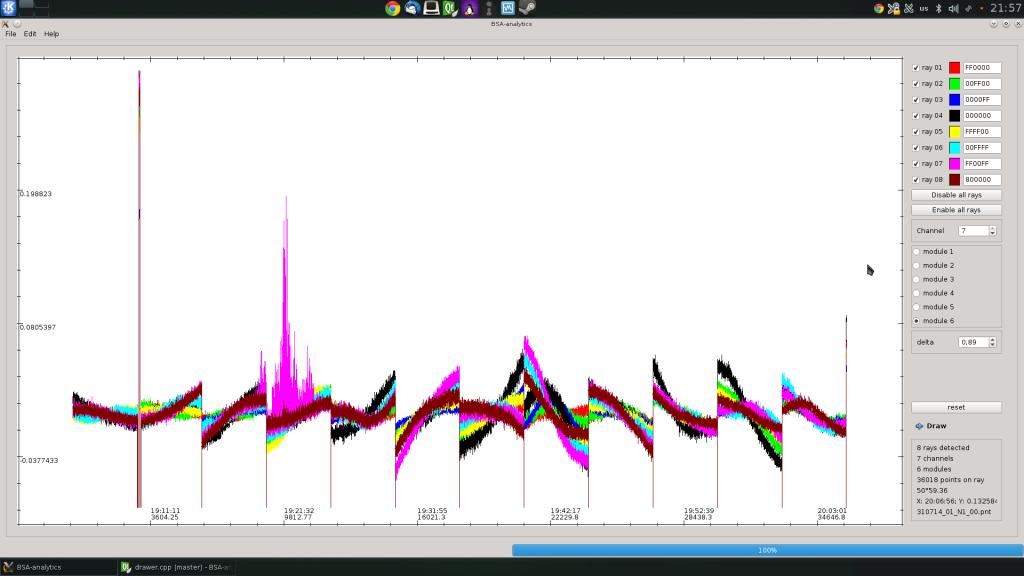 Данные нарезаны и поданы. Пульсар спрятан в левой части.